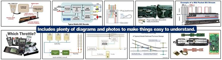 dcc model diagrams